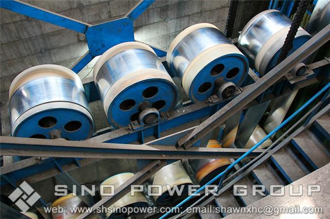 coil galvanizing line